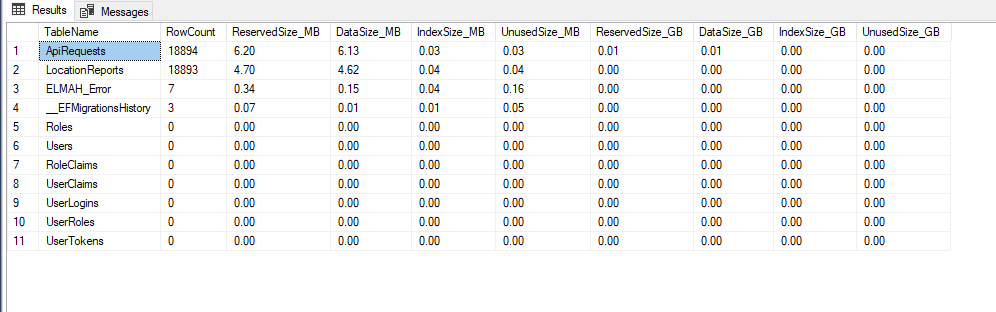 table-sizes-from-tsql ssms screenshot
